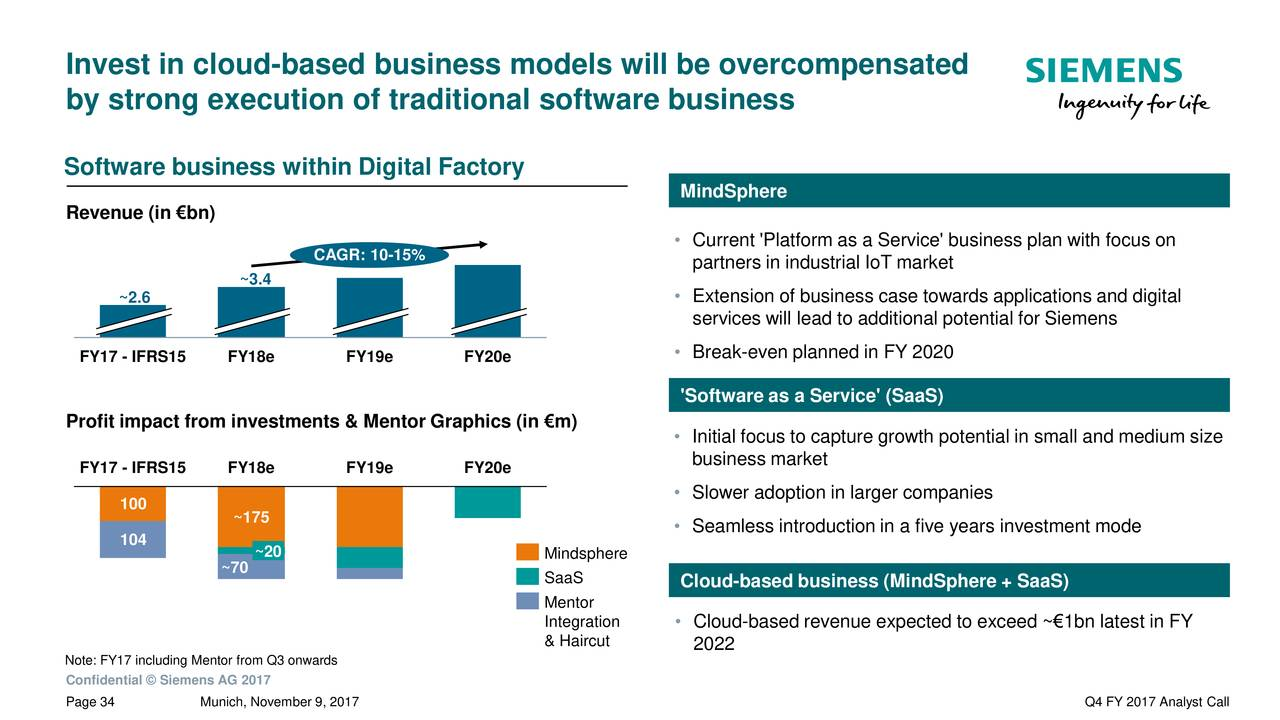 case business plan for seimens Siemens has announced plans to reorganise its business siemens: going for a spin-off which in the case of healthcare will be 15-19.