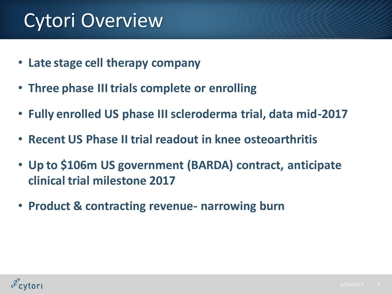 Latestagecell therapy company Threephase IIItrials complete or enrolling Fullyenrolled US phase III scleroderma trial, data mid-2017 RecentUS Phase II trial readout in knee osteoarthritis Upto $106m US government (BARDA) contract, anticipate clinicaltrial milestone 2017 Product & contracting revenue- narrowing burn 1/10/2013