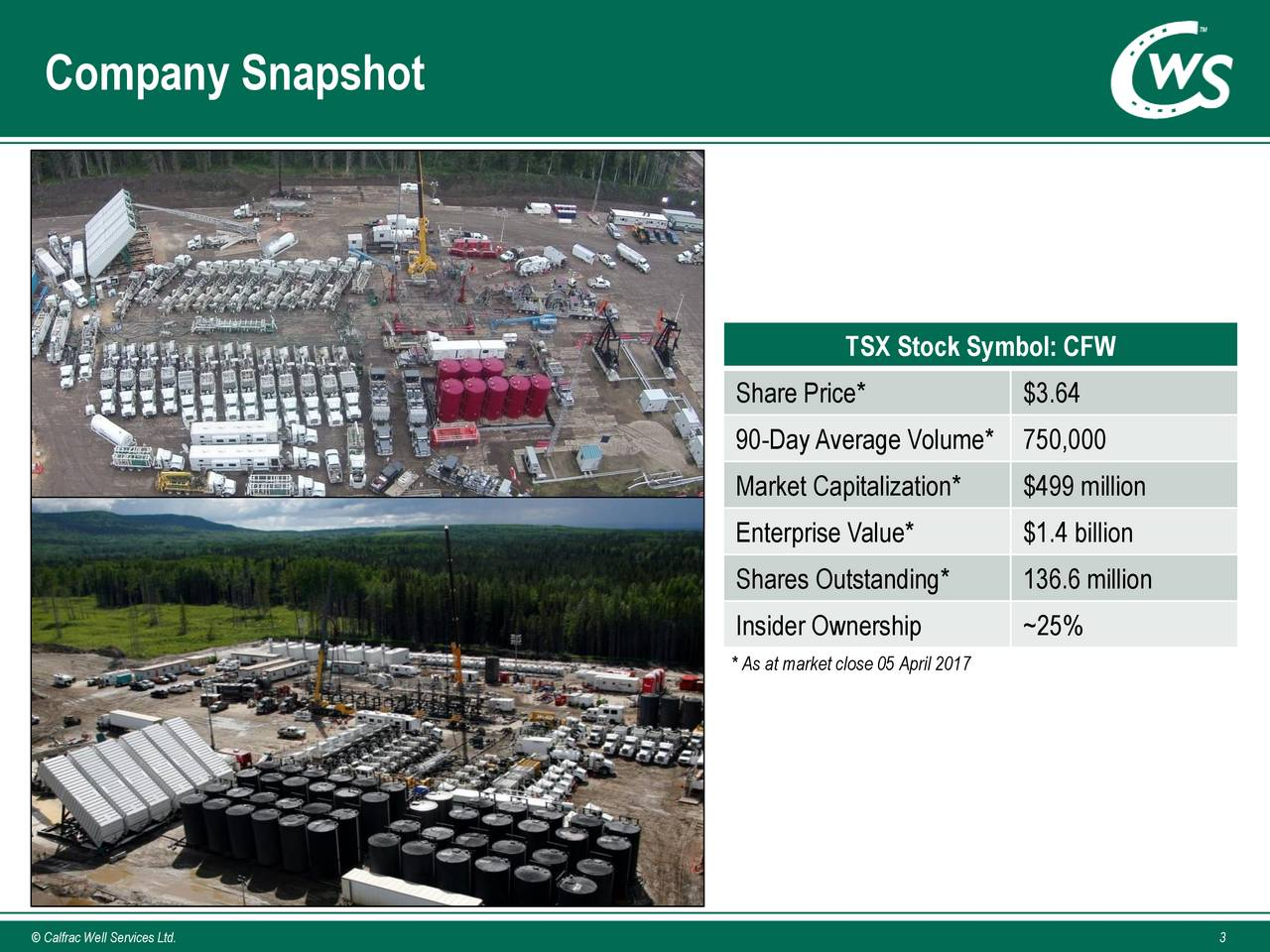 Calfrac well services ltd 2017 q1 results earnings call tsx stock symbol cfw share price 364 90 dayaverage volume 750000 market biocorpaavc Images