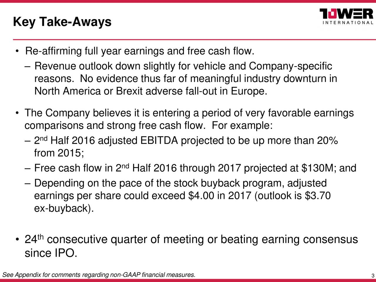 Re-affirming full year earnings and free cash flow. Revenue outlook down slightly for vehicle and Company-specific reasons. No evidence thus far of meaningful industry downturn in North America or Brexit adverse fall-out in Europe. The Company believes it is entering a period of very favorable earnings comparisons and strong free cash flow. For example: nd 2 Half 2016 adjusted EBITDA projected to be up more than 20% from 2015; nd Free cash flow in 2 Half 2016 through 2017 projected at $130M; and Depending on the pace of the stock buyback program, adjusted earnings per share could exceed $4.00 in 2017 (outlook is $3.70 ex-buyback). 24 consecutive quarter of meeting or beating earning consensus since IPO. See Appendix for comments regarding non-GAAP financial measures.