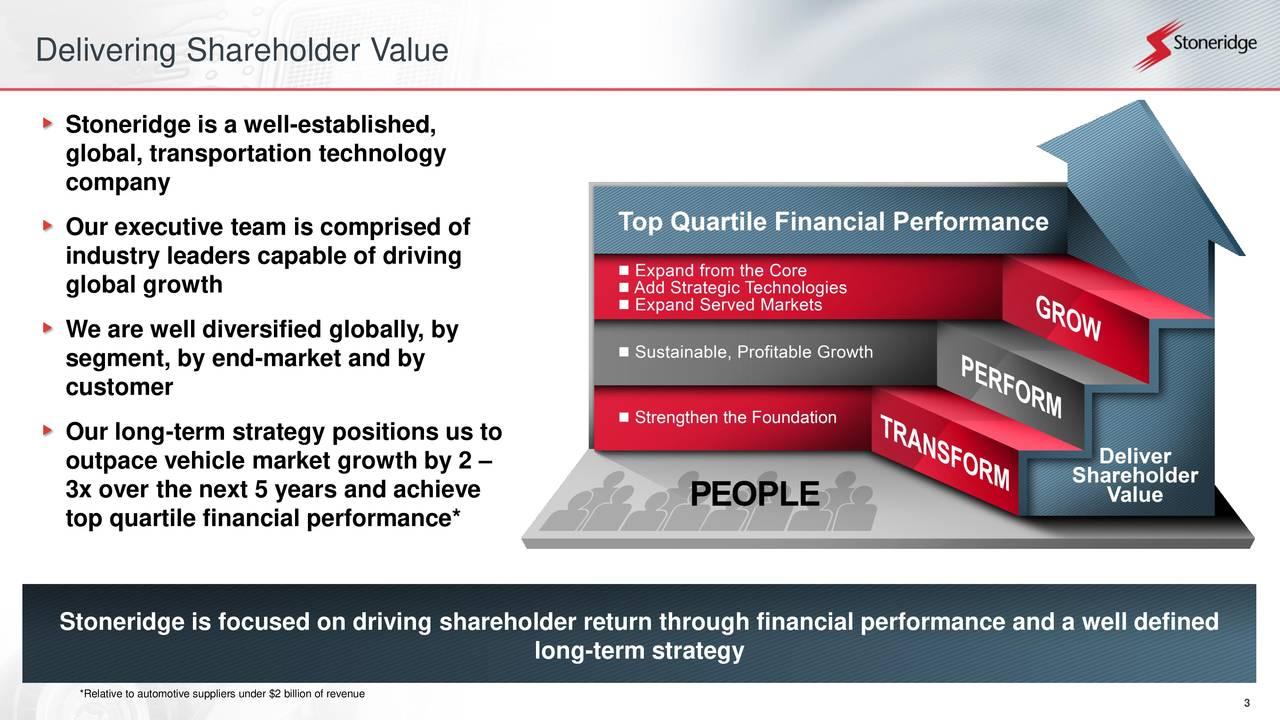 Stoneridge (SRI) Presents At Deutsche Bank Global Auto Industry Conference - Slideshow