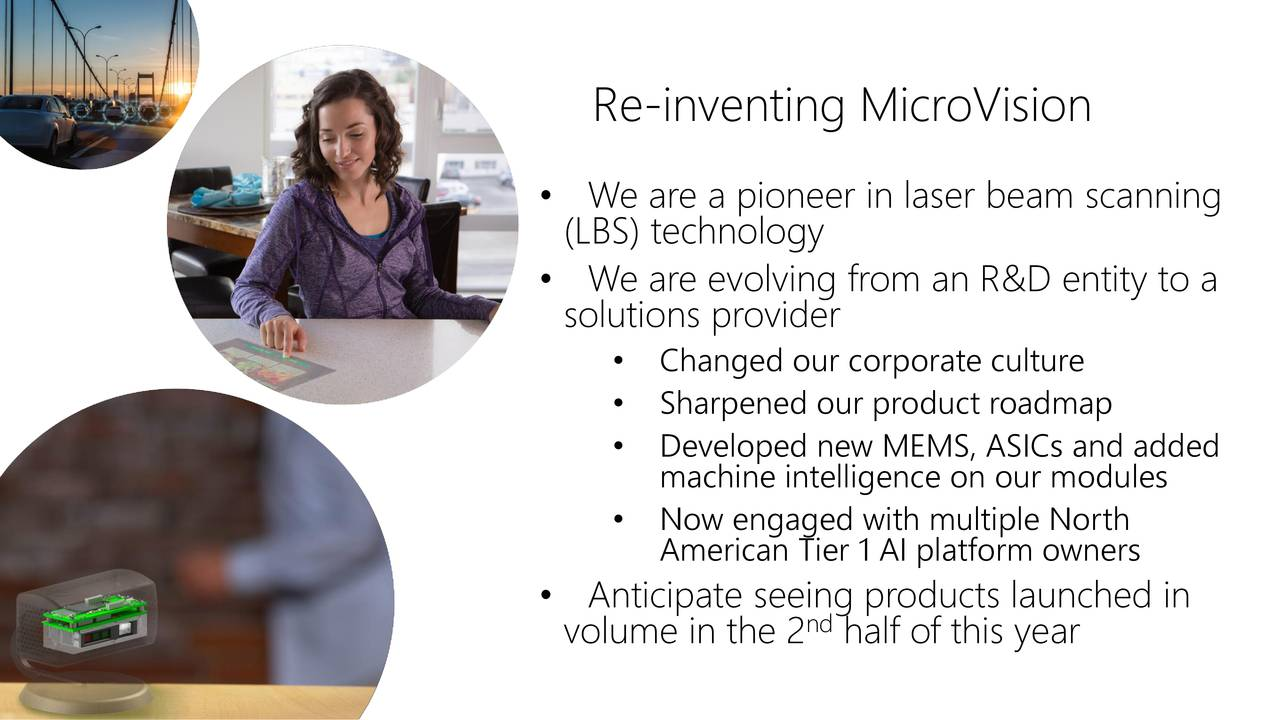 Re-inventing MicroVision
