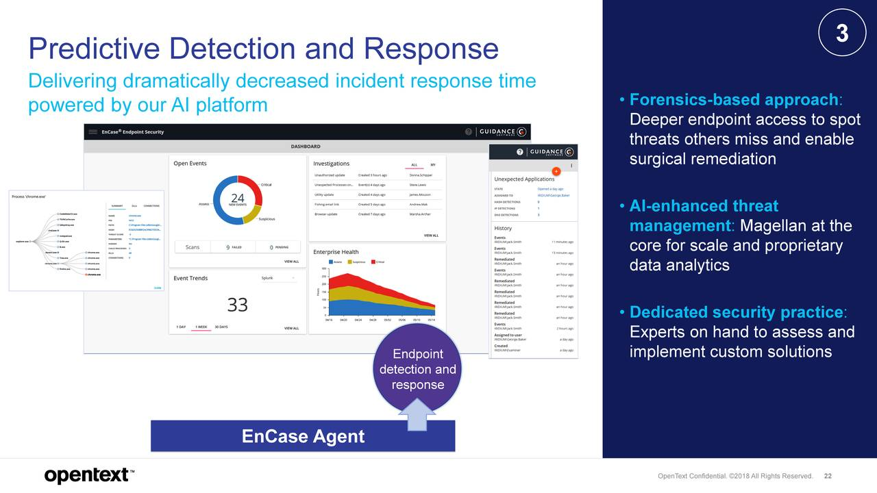 market guide for endpoint detection and response solutions pdf