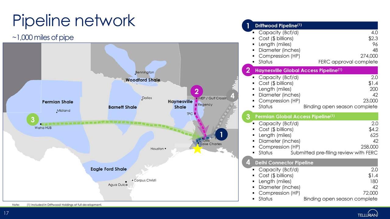 Pipeline network 1 Driftwood Pipeline(1)