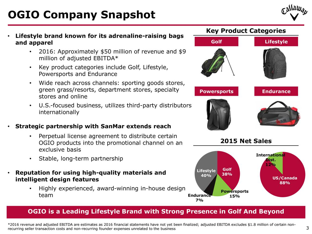 Key Product Categories Lifestyle brand known for its adrenaline-raising bags and apparel Golf Lifestyle 2016: Approximately $50 million of revenue and $9 million of adjusted EBITDA* Key product categories include Golf, Lifestyle, Powersports and Endurance Wide reach across channels: sporting goods stores, green grass/resorts, department stores, specialty Powersports Endurance stores and online U.S.-focused business, utilizes third-party distributors internationally Strategic partnership with SanMar extends reach Perpetual license agreement to distribute certain OGIO products into the promotional channel on an 2015 Net Sales exclusive basis International Stable, long-term partnership Dist. 12% Golf Reputation for using high-quality materials and Lifestyle38% intelligent design features 40% US/Canada 88% Highly experienced, award-winning in-house design Powersports team End7%ance 15% OGIO is a Leading Lifestyle Brand with Strong Presence in Golf And Beyond *2016 revenue and adjusted EBITDA are estimates as 2016 financial statements have not yet been finalized; adjusted EBITDA excludes $1.8 million of certain non- recurring seller transaction costs and non-recurring founder expenses unrelated to the business 3