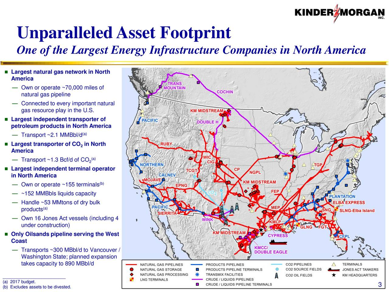 One of the Largest Energy Infrastructure Companies in North America Largest natural gas network in North America Own or operate ~70,000 miles of natural gas pipeline Connected to every important natural gas resource play in the U.S. Largest independent transporter of petroleum products in North America Transport ~2.1 MMBbl/d (a) Largest transporter of CO2in North America Transport ~1.3 Bcf/d of CO2(a) Largest independent terminal operator in North America Own or operate ~155 terminals (b) ~152 MMBbls liquids capacity Handle ~53 MMtons of dry bulk products(a) Own 16 Jones Act vessels (including 4 under construction) Only Oilsands pipeline serving the West Coast Transports ~300 MBbl/d to Vancouver / Washington State; planned expansion takes capacity to 890 MBbl/d __________________________ (a) 2017 budget. (b) Excludes assets to be divested. 3