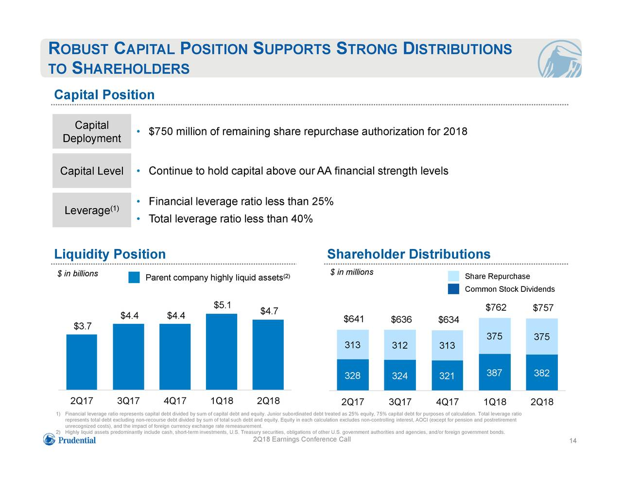 Prudential Is Clearly A Buy - Prudential Financial, Inc
