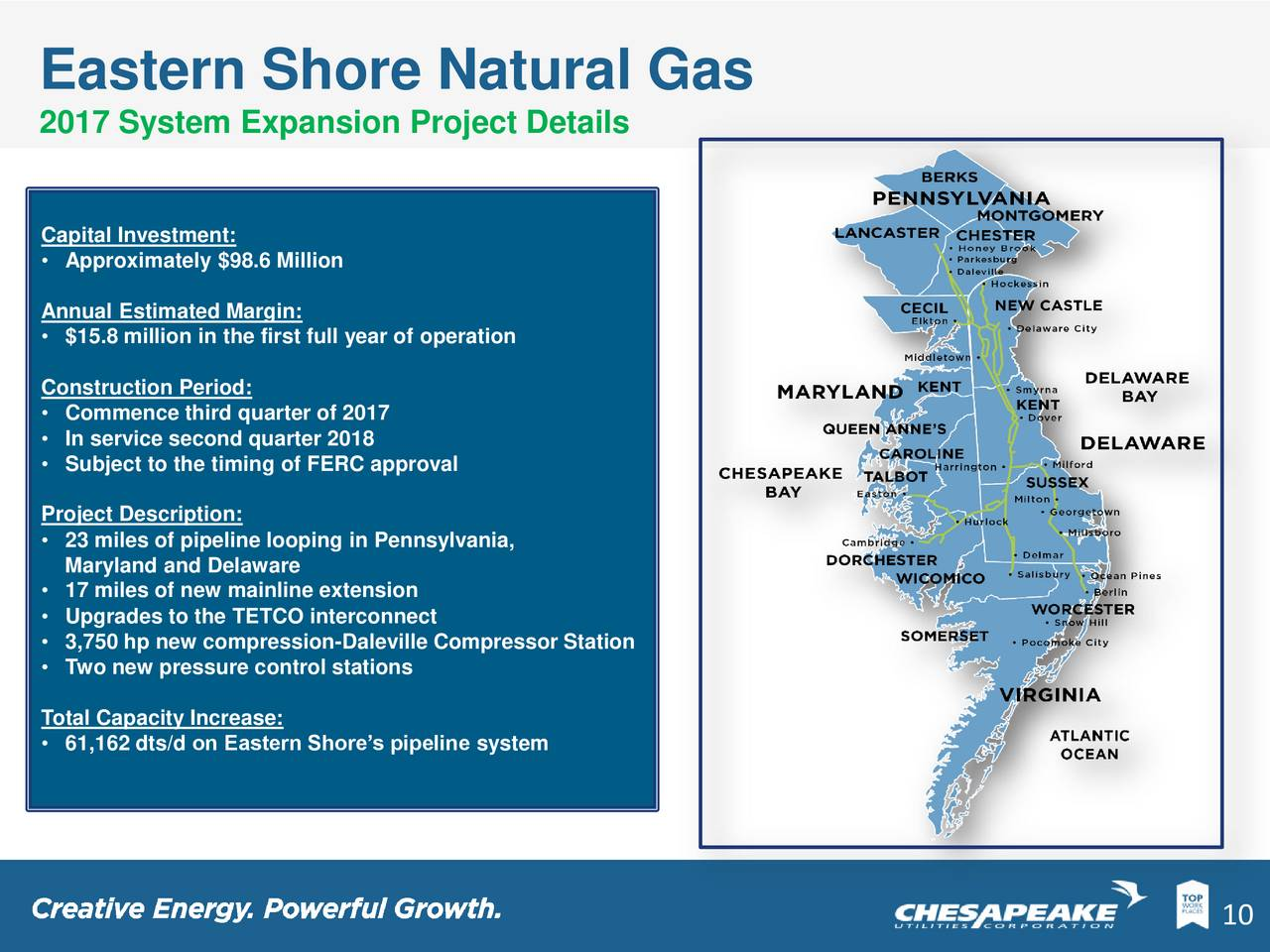 Eatern Shore Natural Gas