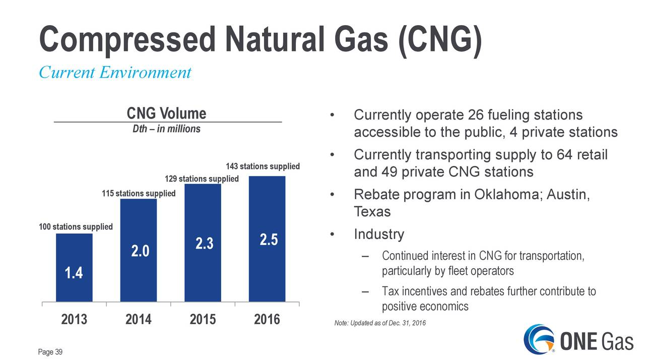the increase in compressed natural gas due to its transportation use Compressed natural gas (cng) or lng while buses have captive filling stations where vehicles can refuel at will, the availability of fueling stations for commercial fleets is limited currently, vehicles new demand initiatives because of the advantages that natural gas offers, it has quickly become the energy source of choice for many.