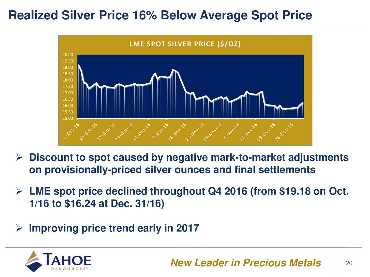 Tahoe Resources Inc 2016 Q4 Results Earnings Call