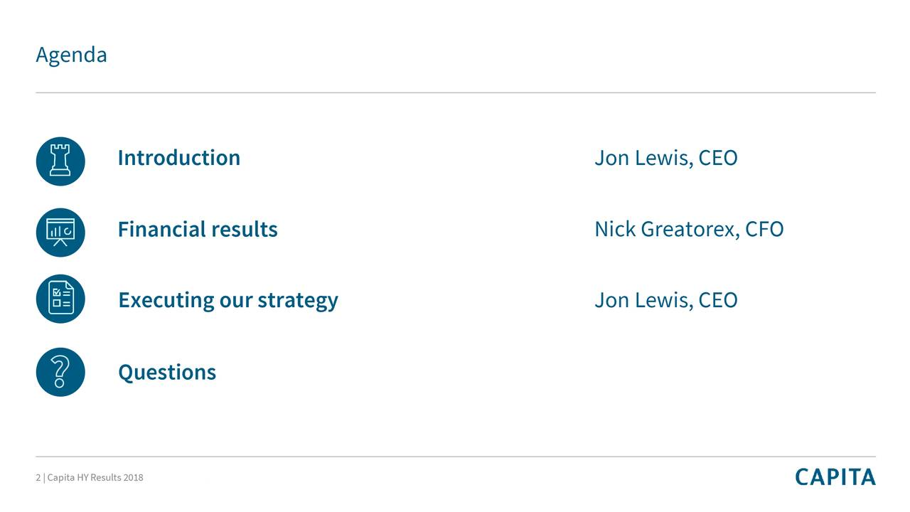 Introduction Jon Lewis,CEO Financial results Nick Greatorex, CFO Executing our strategy Jon Lewis,CEO Questions 2  Capita HYResults 2018