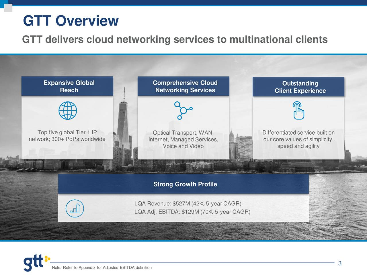 GTT delivers cloud networking services to multinational clients Expansive Global Comprehensive Cloud Outstanding Reach Networking Services Client Experience Top five global Tier 1 IP Optical Transport, WAN, Differentiated service built on network; 300+ PoPs worldwide Internet, Managed Services, our core values of simplicity, Voice and Video speed and agility Strong Growth Profile LQA Revenue: $527M (42% 5-year CAGR) LQA Adj. EBITDA: $129M (70% 5-year CAGR) 3 Note: Refer to Appendix for Adjusted EBITDA definition