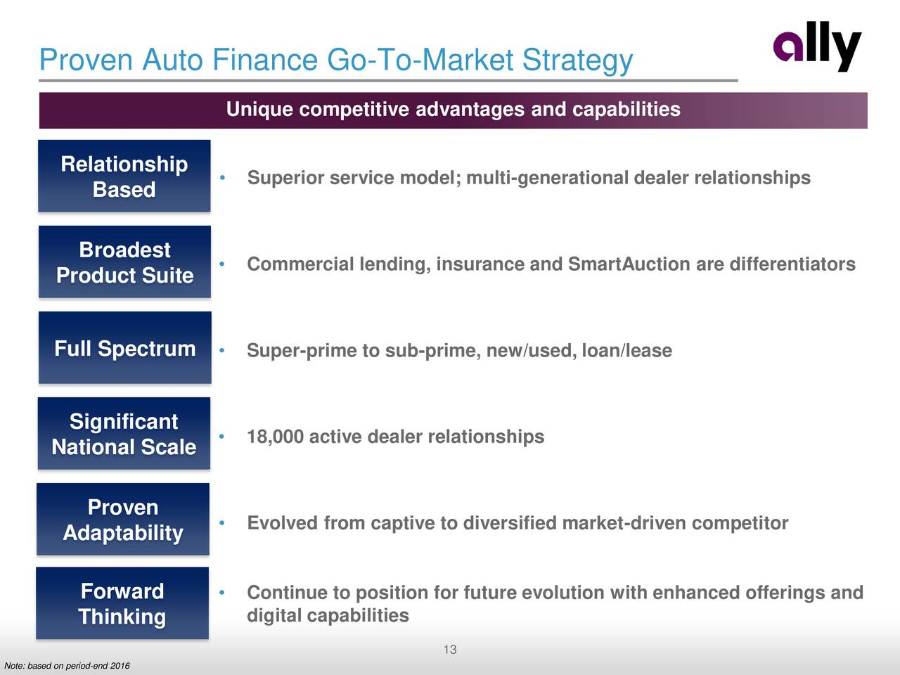 Ally financial ally q1 2017 guidance call slideshow for Multi generational product plan