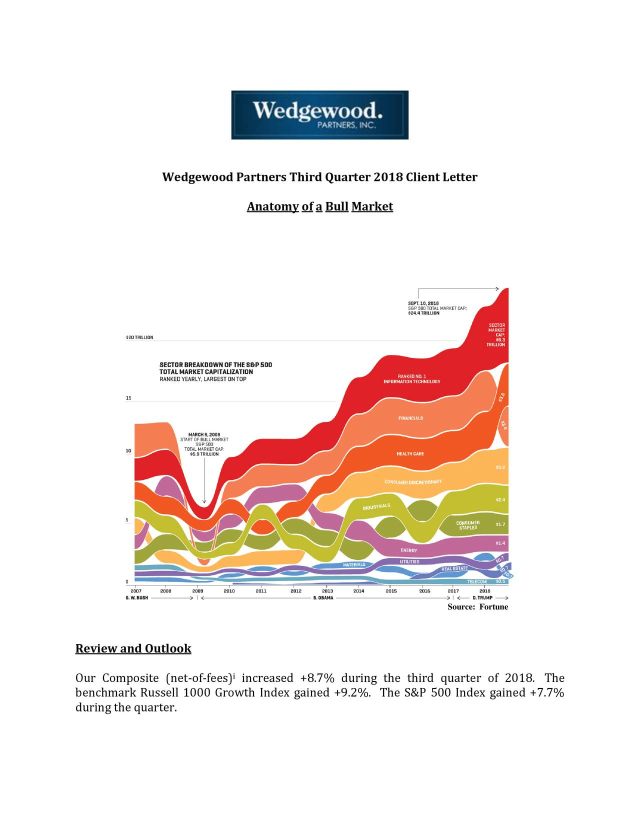 Wedgewood Partners Third Quarter 2018 Client Letter