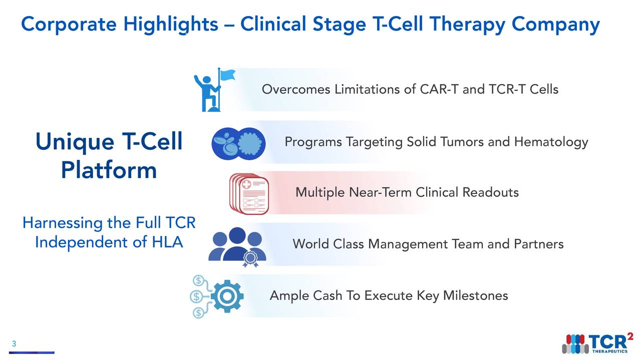 Corporate Highlights – Clinical Stage T      -Cell Therapy Company