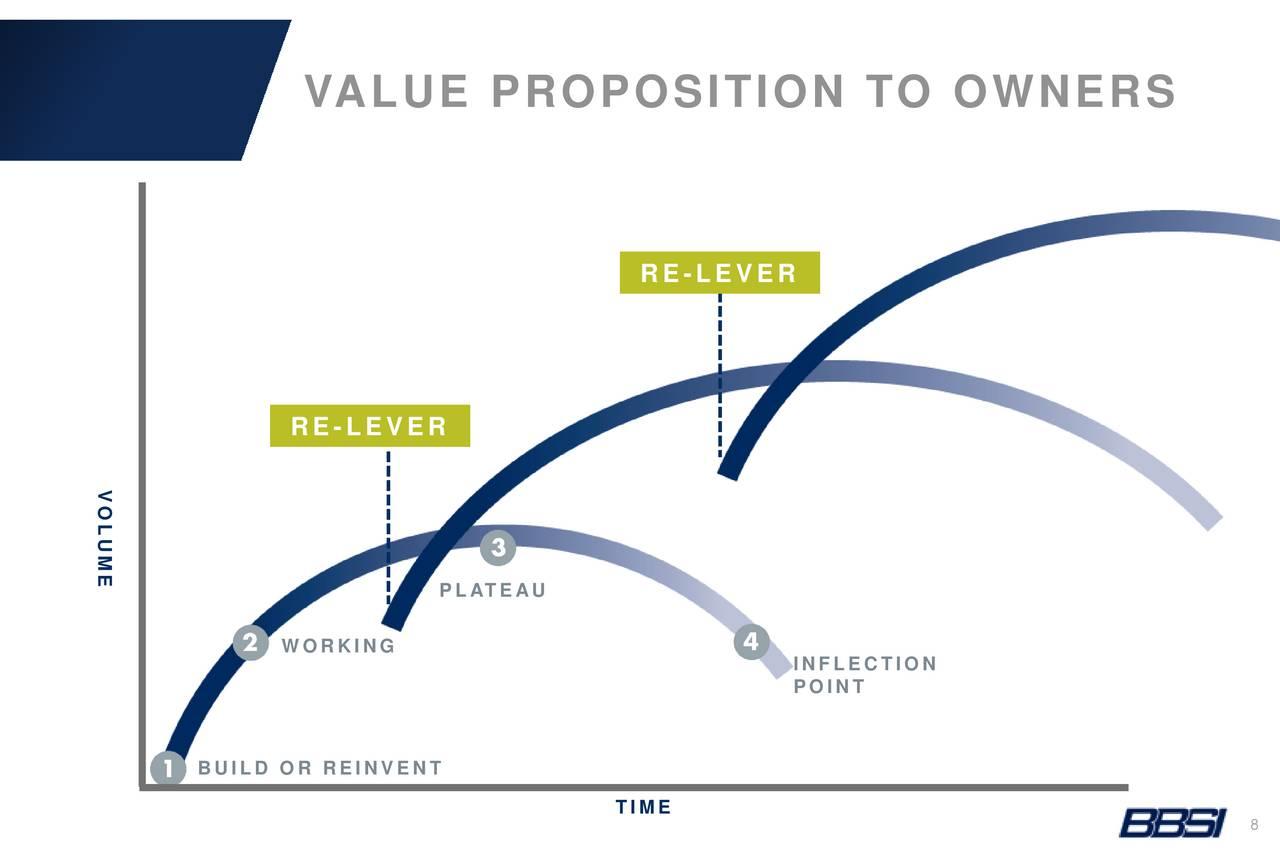 iberia value proposition