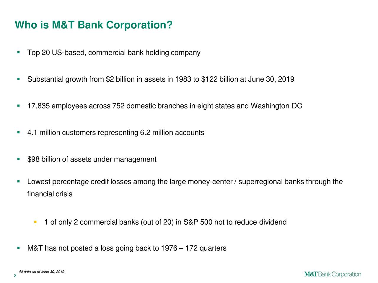 Who is M&T Bank Corporation?