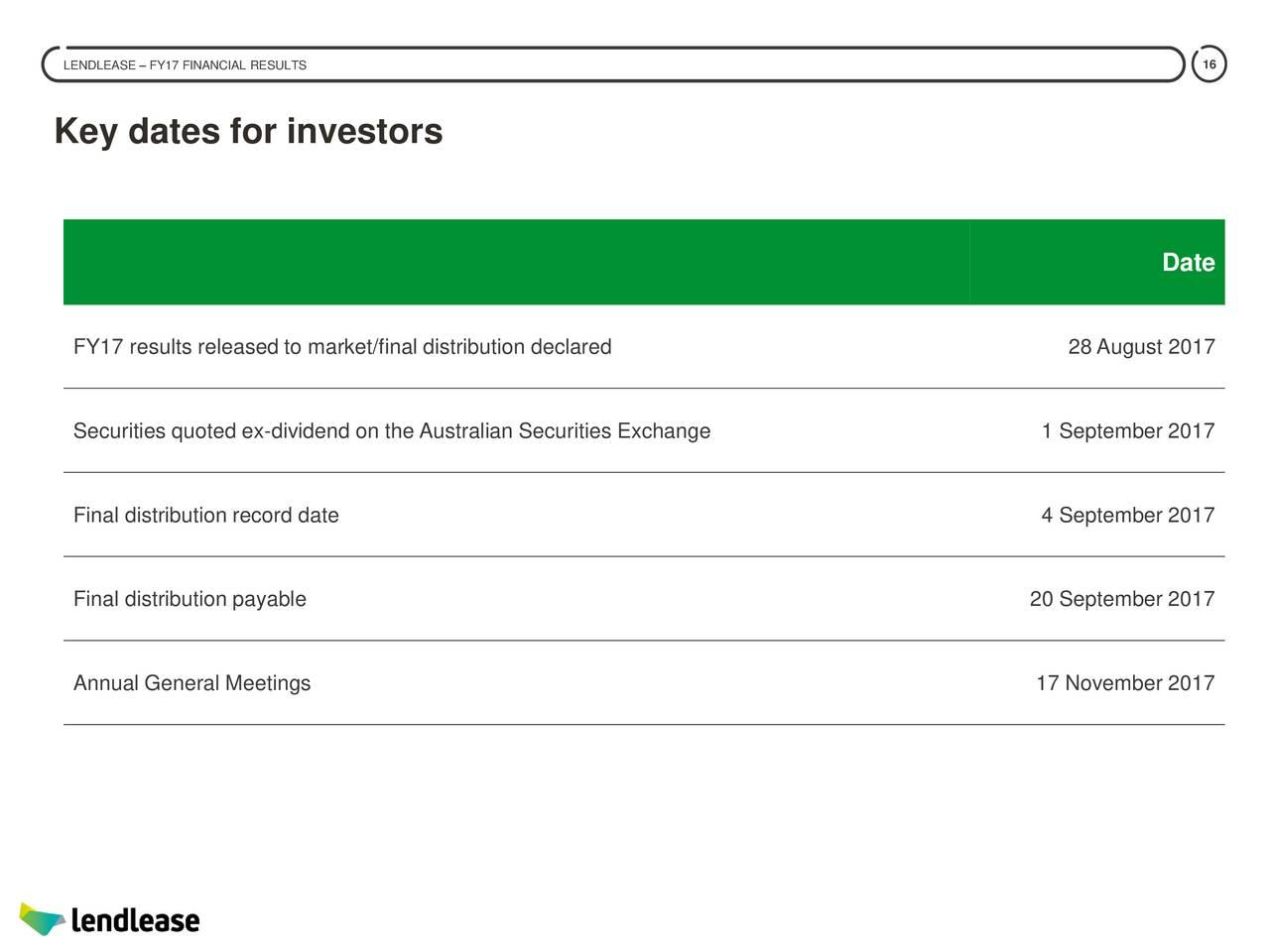 Ge ex dividend date in Australia