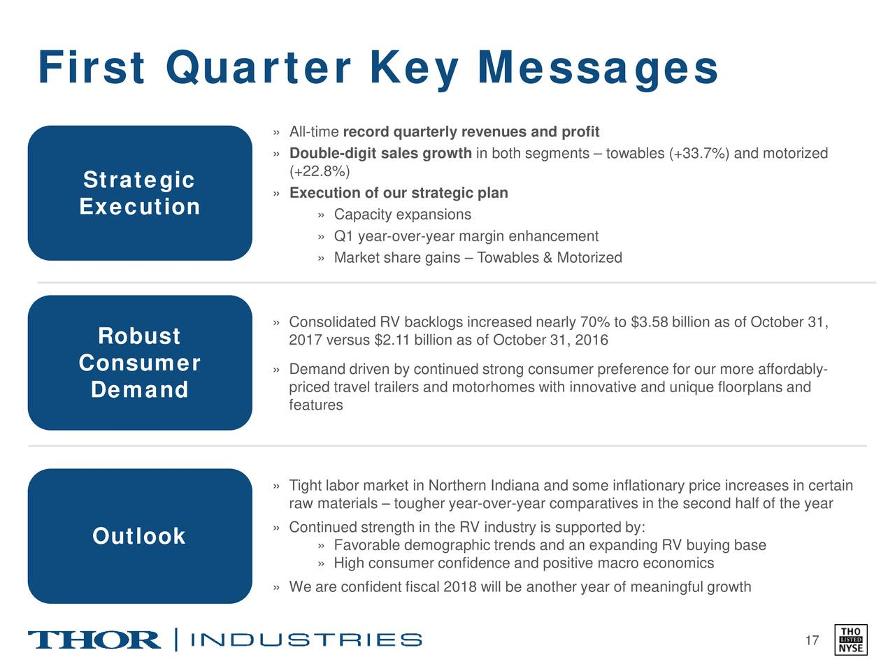 Thor Industries, Inc  2018 Q1 - Results - Earnings Call