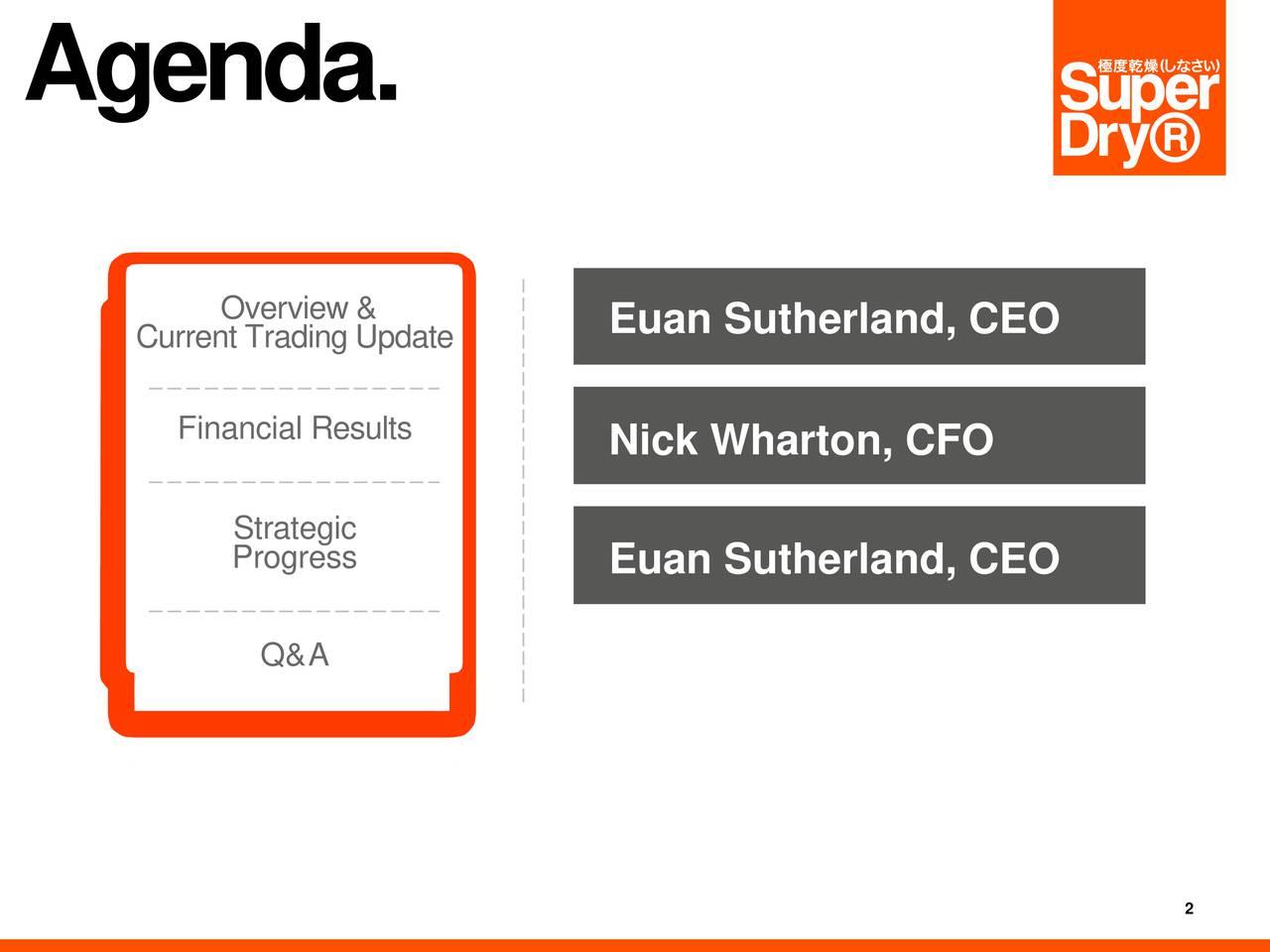 Current Trading Updatetherland, CEO Financial ResNick Wharton, CFO Strategic Progress Euan Sutherland, CEO Q&A 2