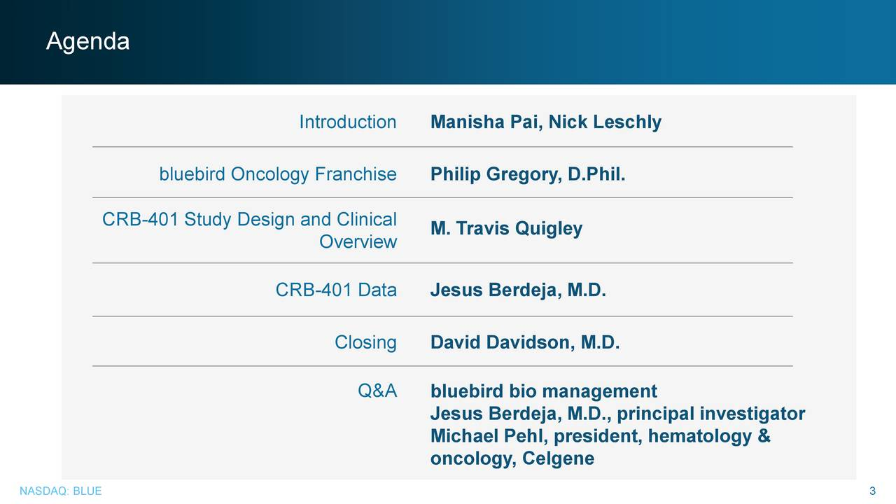 Introduction Manisha Pai, Nick Leschly bluebird Oncology Franchise Philip Gregory, D.Phil. CRB-401 Study Design and Clinical Overview M. Travis Quigley CRB-401 Data Jesus Berdeja, M.D. Closing David Davidson, M.D. Q&A bluebird bio management Jesus Berdeja, M.D., principal investigator Michael Pehl, president, hematology & oncology, Celgene