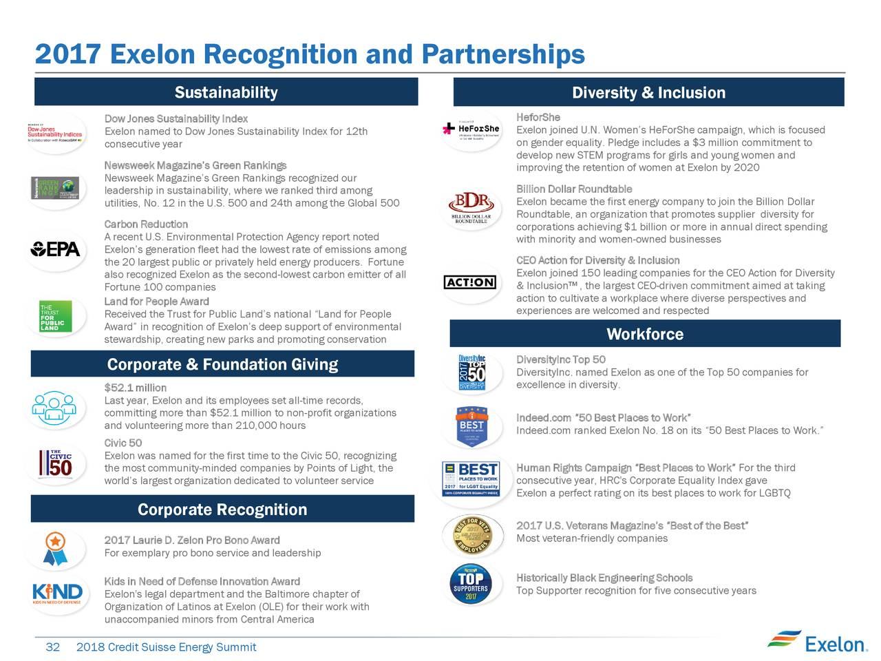 Exelon business services company