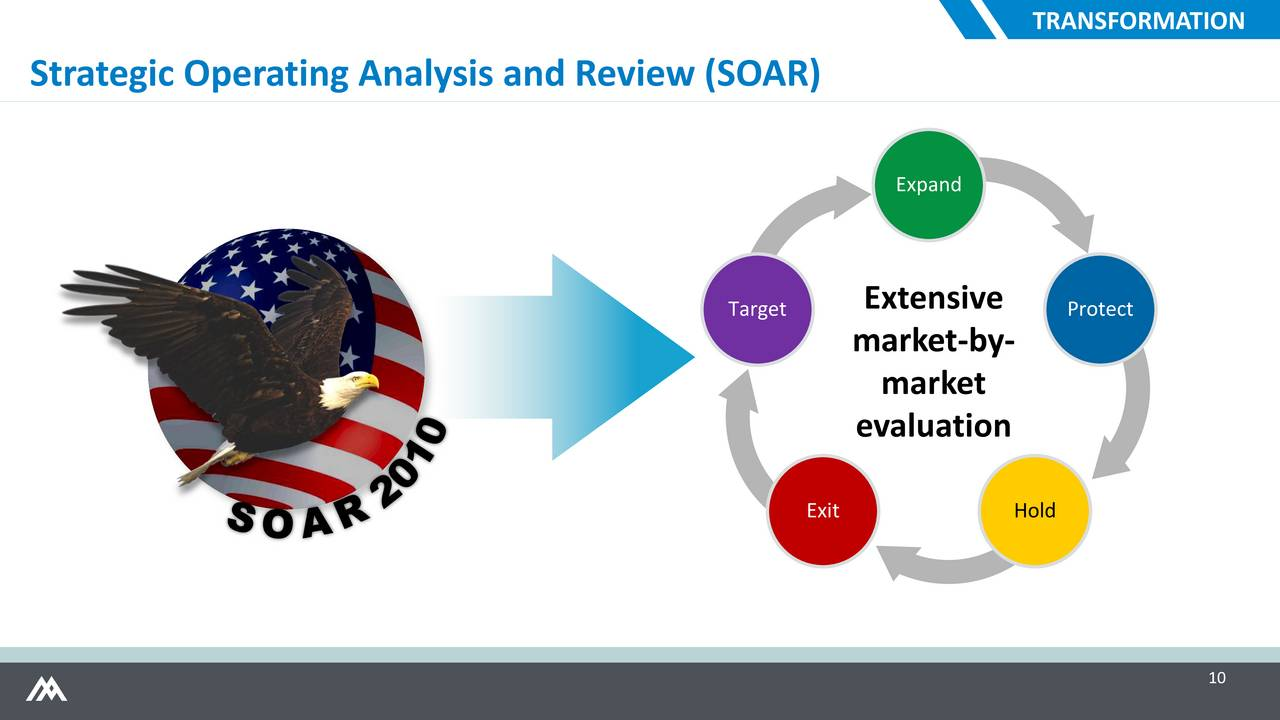 an evaluation of operations strategy
