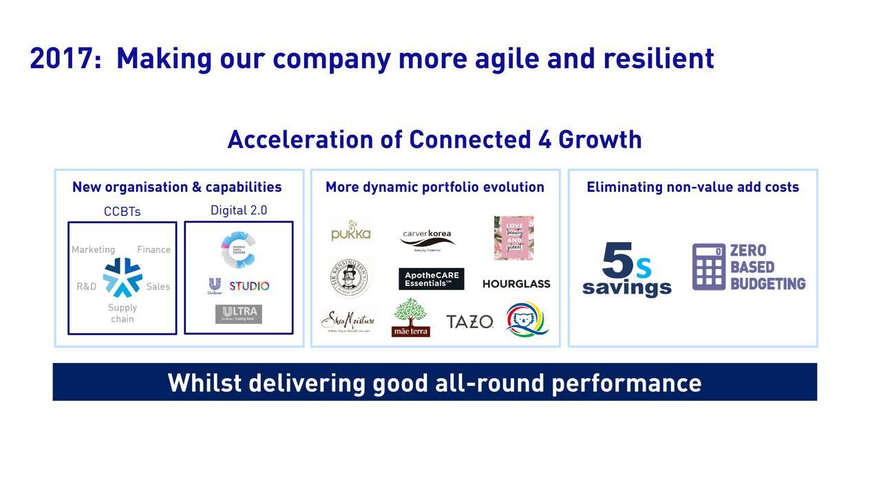 Earnings Disclaimer >> Unilever Plc 2017 Q4 - Results - Earnings Call Slides - Unilever PLC (NYSE:UL)   Seeking Alpha