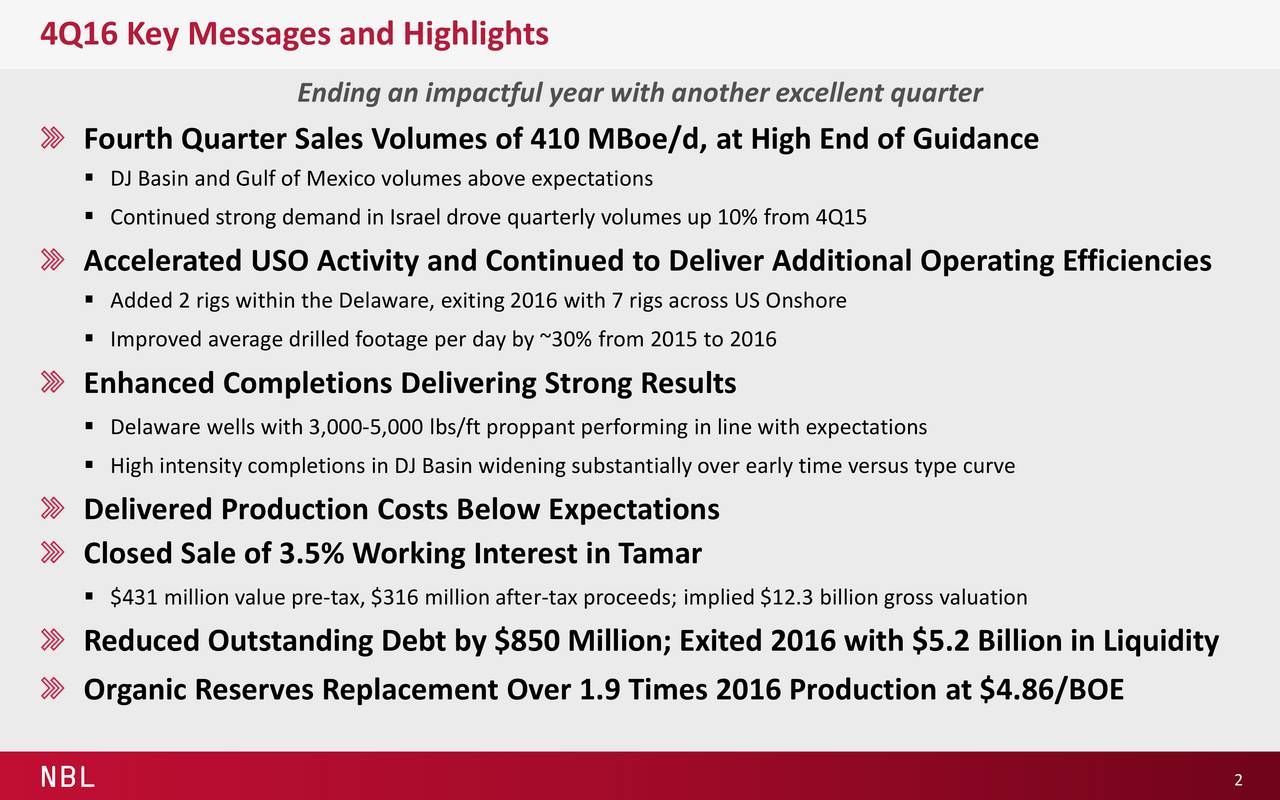 Ending an impactful year with another excellent quarter Fourth Quarter Sales Volumes of 410 MBoe/d, at High End of Guidance DJ Basin and Gulf of Mexico volumes above expectations Continued strong demand in Israel drove quarterly volumes up 10% from 4Q15 Accelerated USO Activity and Continued to Deliver Additional Operating Efficiencies Added 2 rigs within the Delaware, exiting 2016 with 7 rigs across US Onshore Improved average drilled footage per day by ~30% from 2015 to 2016 Enhanced Completions Delivering Strong Results Delaware wells with 3,000-5,000 lbs/ft proppant performing in line with expectations High intensity completions in DJ Basin widening substantially over early time versus type curve Delivered Production Costs Below Expectations Closed Sale of 3.5% Working Interest in Tamar $431 million value pre-tax, $316 million after-tax proceeds; implied $12.3 billion gross valuation Reduced Outstanding Debt by $850 Million; Exited 2016 with $5.2 Billion in Liquidity Organic Reserves Replacement Over 1.9 Times 2016 Production at $4.86/BOE 2
