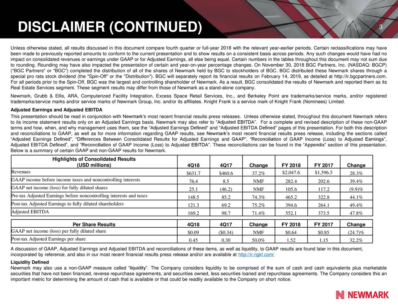 "DISCLAIMER (CONTINUED) Unless otherwise stated, all results discussed in this document compare fourth quarter or full-year 2018 with the relevant year-earlier periods. Certain reclassifications may have been made to previously reported amounts to conform to the current presentation and to show results on a consistent basis across periods. Any such changes would have had no impact on consolidated revenues or earnings under GAAP or for Adjusted Earnings, all else being equal. Certain numbers in the tables throughout this document may not sum due to rounding. Rounding may have also impacted the presentation of certain and year-on-year percentage changes. On November 30, 2018 BGC Partners, Inc. (NASDAQ: BGCP) (""BGC Partners"" or ""BGC"") completed the distribution of all of the shares of Newmark held by BGC to stockholders of BGC. BGC distributed these Newmark shares through a special pro rata stock dividend (the ""Spin-Off"" or the ""Distribution""). BGC will separately report its financial results on February 14, 2019, as detailed at http://ir.bgcpartners.com. For all periods prior to the Spin-Off, BGC was the largest and controlling shareholder of Newmark. As a result, BGC consolidated the results of Newmark and reported them as its Real Estate Services segment. These segment results may differ from those of Newmark as a stand-alone company. Newmark, Grubb & Ellis, ARA, Computerized Facility Integration, Excess Space Retail Services, Inc., and Berkeley Point are trademarks/service marks, and/or registered trademarks/service marks and/or service marks of Newmark Group, Inc. and/or its affiliates. Knight Frank is a service mark of Knight Frank (Nominees) Limited. Adjusted Earnings and Adjusted EBITDA This presentation should be read in conjunction with Newmark's most recent financial results press releases. Unless otherwise stated, throughout this document Newmark refers to its income statement results only on an Adjusted Earnings basis. Newmark may also refer to ""Adjusted EBITDA"". For a complete and revised description of these non-GAAP terms and how, when, and why management uses them, see the ""Adjusted Earnings Defined"" and ""Adjusted EBITDA Defined"" pages of this presentation. For both this description and reconciliations to GAAP, as well as for more information regarding GAAP results, see Newmark's most recent financial results press release, including the sections called ""Adjusted Earnings Defined"", ""Differences Between Consolidated Results for Adjusted Earnings and GAAP"", ""Reconciliation of GAAP Income (Loss) to Adjusted Earnings"", Adjusted EBITDA Defined"", and ""Reconciliation of GAAP Income (Loss) to Adjusted EBITDA"". These reconciliations can be found in the ""Appendix"" section of this presentation. Below is a summary of certain GAAP and non-GAAP results for Newmark. Highlights of Consolidated Results (USD millions) 4Q18 4Q17 Change FY 2018 FY 2017 Change Revenues $631.7 $460.6 37.2% $2,047.6 $1,596.5 28.3% GAAP income before income taxes and noncontrolling interests 76.4 8.5 NMF 282.4 202.6 39.4% GAAP net income (loss) for fully diluted shares 25.1 (46.2) NMF 105.6 117.2 (9.9)% Pre-tax Adjusted Earnings before noncontrolling interests and taxes 148.5 85.2 74.3% 465.2 322.8 44.1% Post-tax Adjusted Earnings to fully diluted shareholders 121.3 69.2 75.2% 394.6 264.1 49.4% Adjusted EBITDA 169.2 98.7 71.4% 552.1 373.5 47.8% Per Share Results 4Q18 4Q17 Change FY 2018 FY 2017 Change GAAP net income (loss) per fully diluted share $0.09 ($0.34) NMF $0.64 $0.85 (24.7)% Post-tax Adjusted Earnings per share 0.45 0.30 50.0% 1.52 1.15 32.2% A discussion of GAAP, Adjusted Earnings and Adjusted EBITDA and reconciliations of these items, as well as liquidity, to GAAP results are found later in this document, incorporated by reference, and also in our most recent financial results press release and/or are available at http://ir.ngkf.com/ Liquidity Defined Newmark may also use a non-GAAP measure called ""liquidity"". The Company considers liquidity to be comprised of the sum of cash and cash equivalents plus marketable securities that have not been financed, reverse repurchase agreements, and securities owned, less securities loaned and repurchase agreements. The Company considers this an important metric for determining the amount of cash that is available or that could be readily available to the Company on short notice."