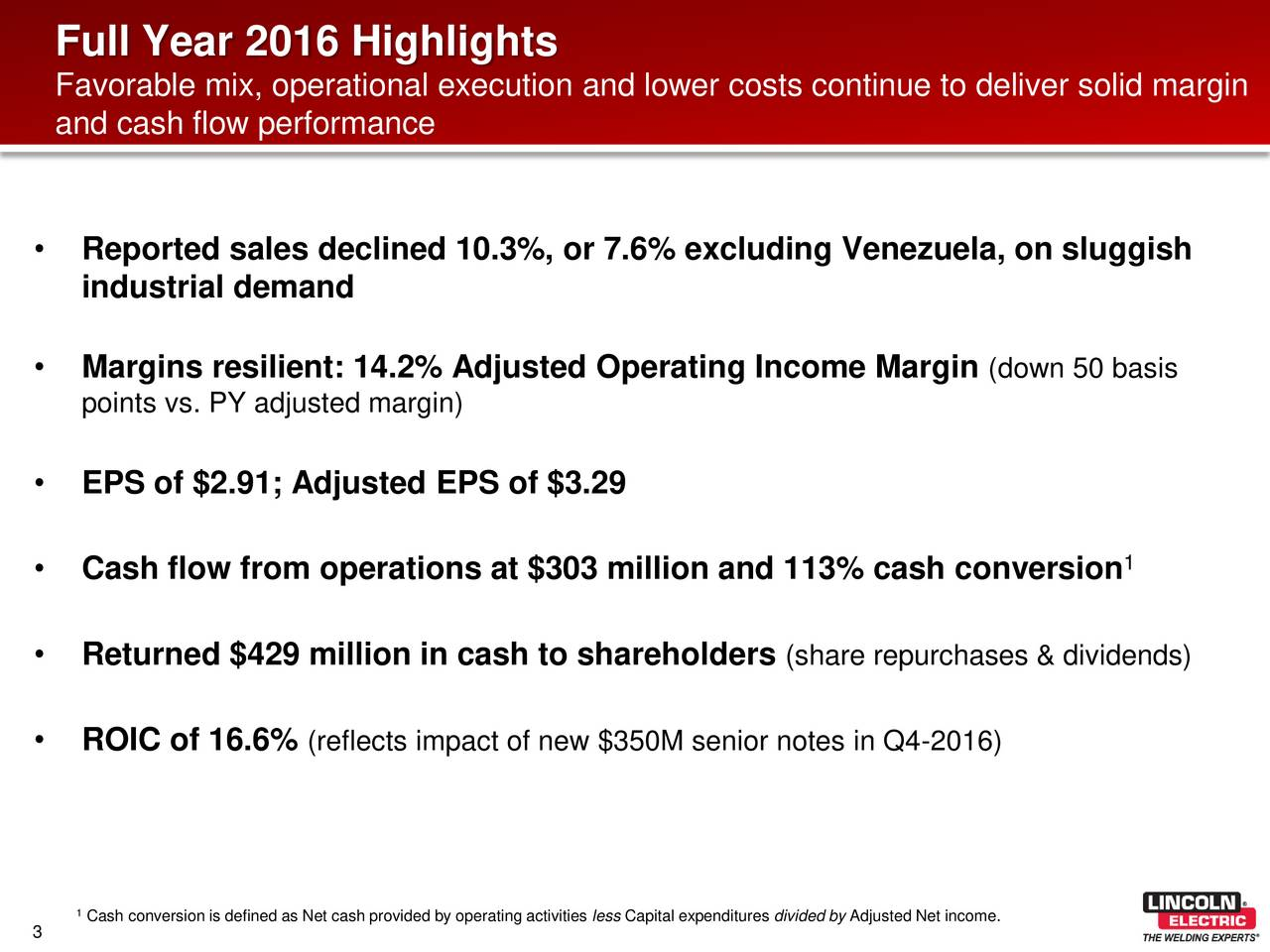 Favorable mix, operational execution and lower costs continue to deliver solid margin and cash flow performance Reported sales declined 10.3%, or 7.6% excluding Venezuela, on sluggish industrial demand Margins resilient: 14.2% Adjusted Operating Income Margin (down 50 basis points vs. PY adjusted margin) EPS of $2.91; Adjusted EPS of $3.29 Cash flow from operations at $303 million and 113% cash conversion 1 Returned $429 million in cash to shareholders (share repurchases & dividends) ROIC of 16.6% (reflects impact of new $350M senior notes in Q4-2016) 1Cash conversion is defined as Net cash provided by operating activities less Capital expenditures divided by Adjusted Net income.