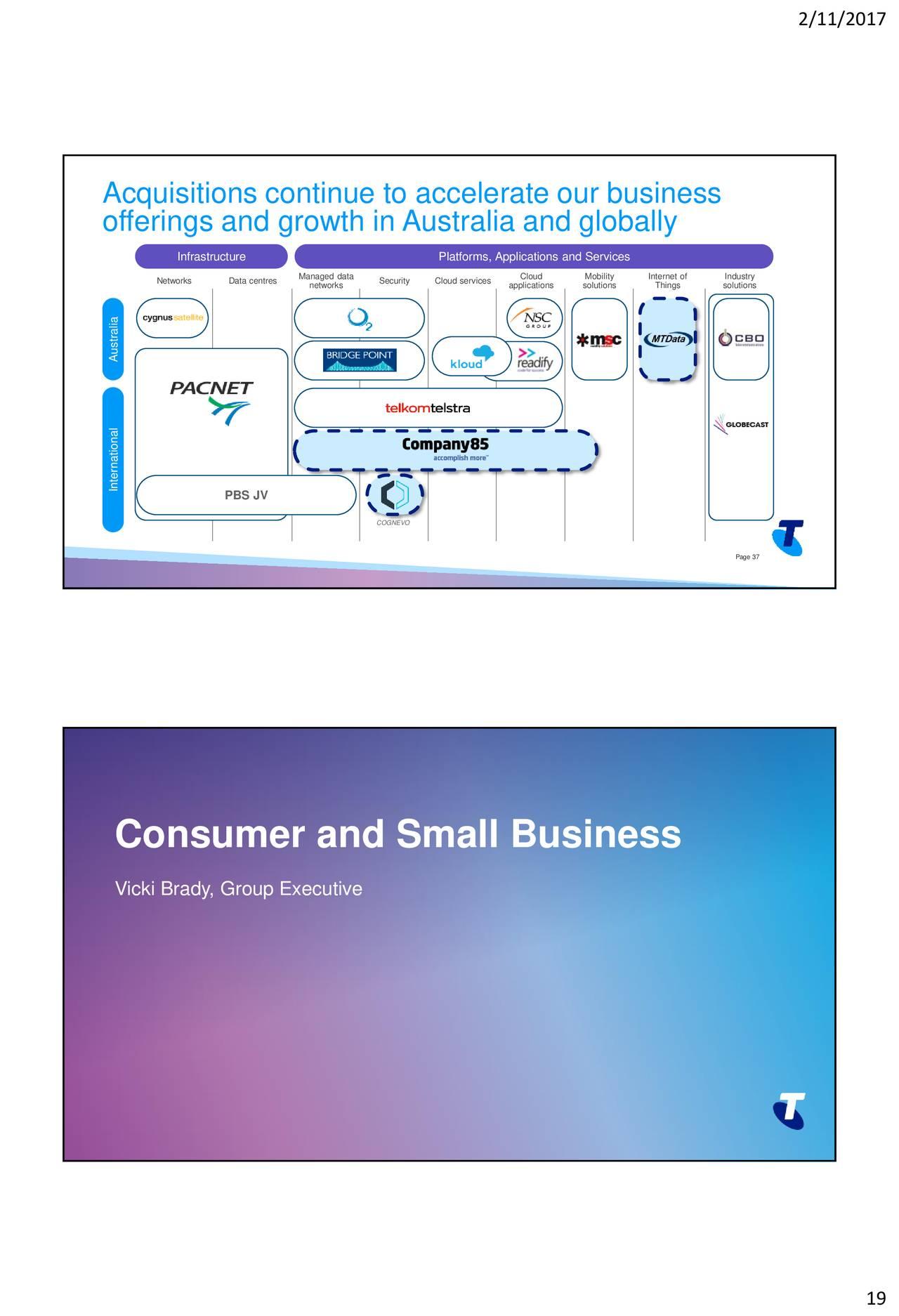 Telstra Corporation (TLSYY) Investor Presentation