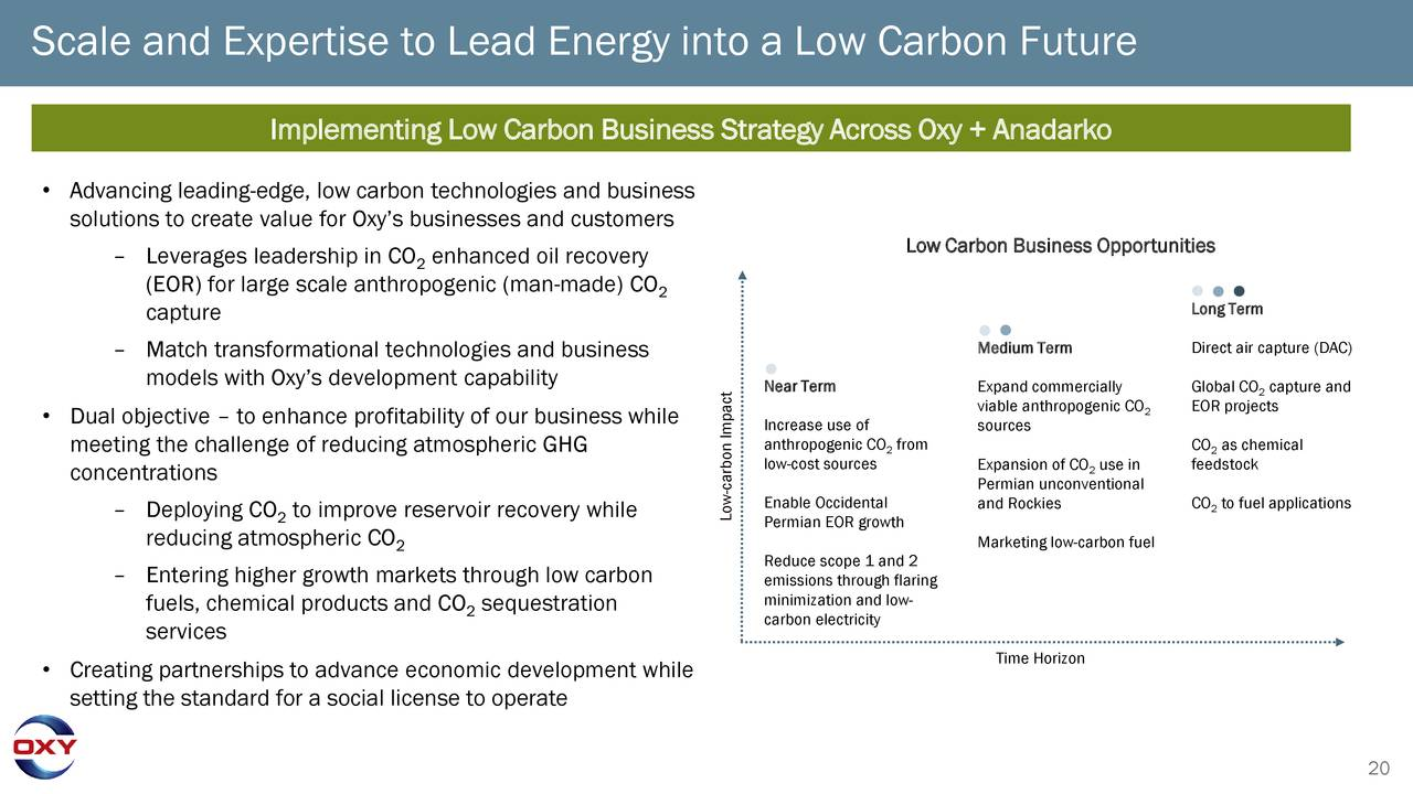 Scale and Expertise to Lead Energy into a Low Carbon Future