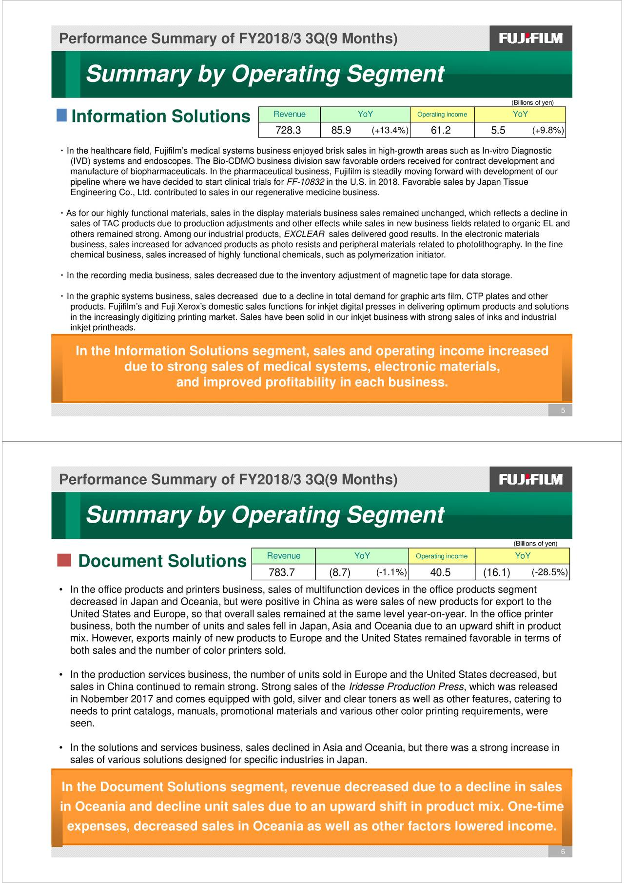 Fujifilm Holdings Corp Adr 2018 Q3 Results Earnings