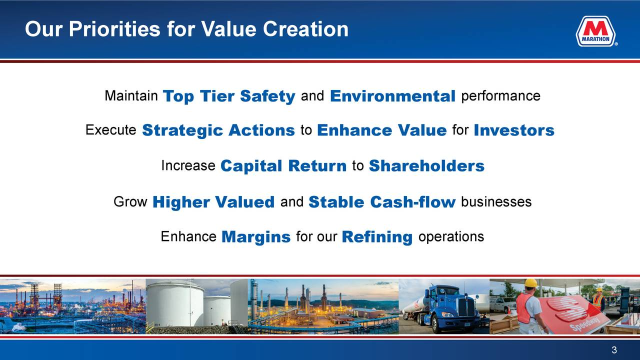 MaintainTop Tier Safety and Environmental performance ExecuteStrategic Actions toEnhance Value forInvestors IncreaseCapital Return toShareholders Grow Higher Valued andStable Cash-flow businesses Enhance Margins for ouRefining operations