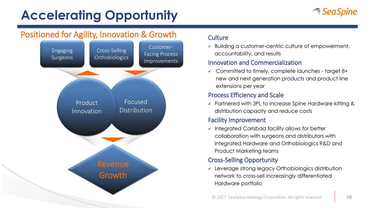 SeaSpine Holdings Corporation (SPNE) Presents At Oppenheimer