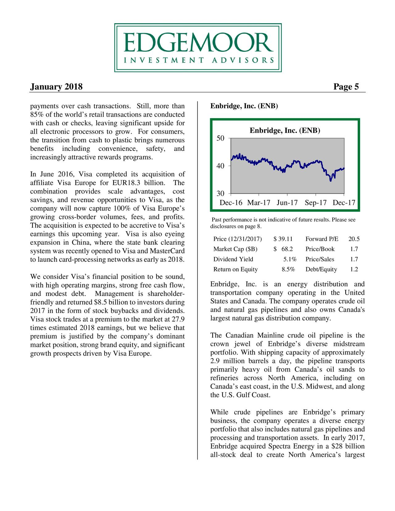 Edgemoor Investment Advisors' Quarterly Report January ...