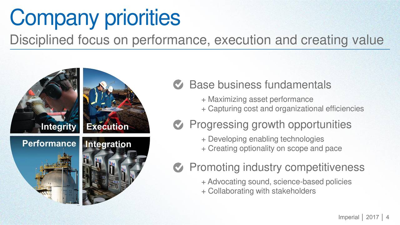 performance and value in business in Risks differentially impact business outcomes and transform how those risks are managed in order to best protect the business, enhance performance and drive value creation.