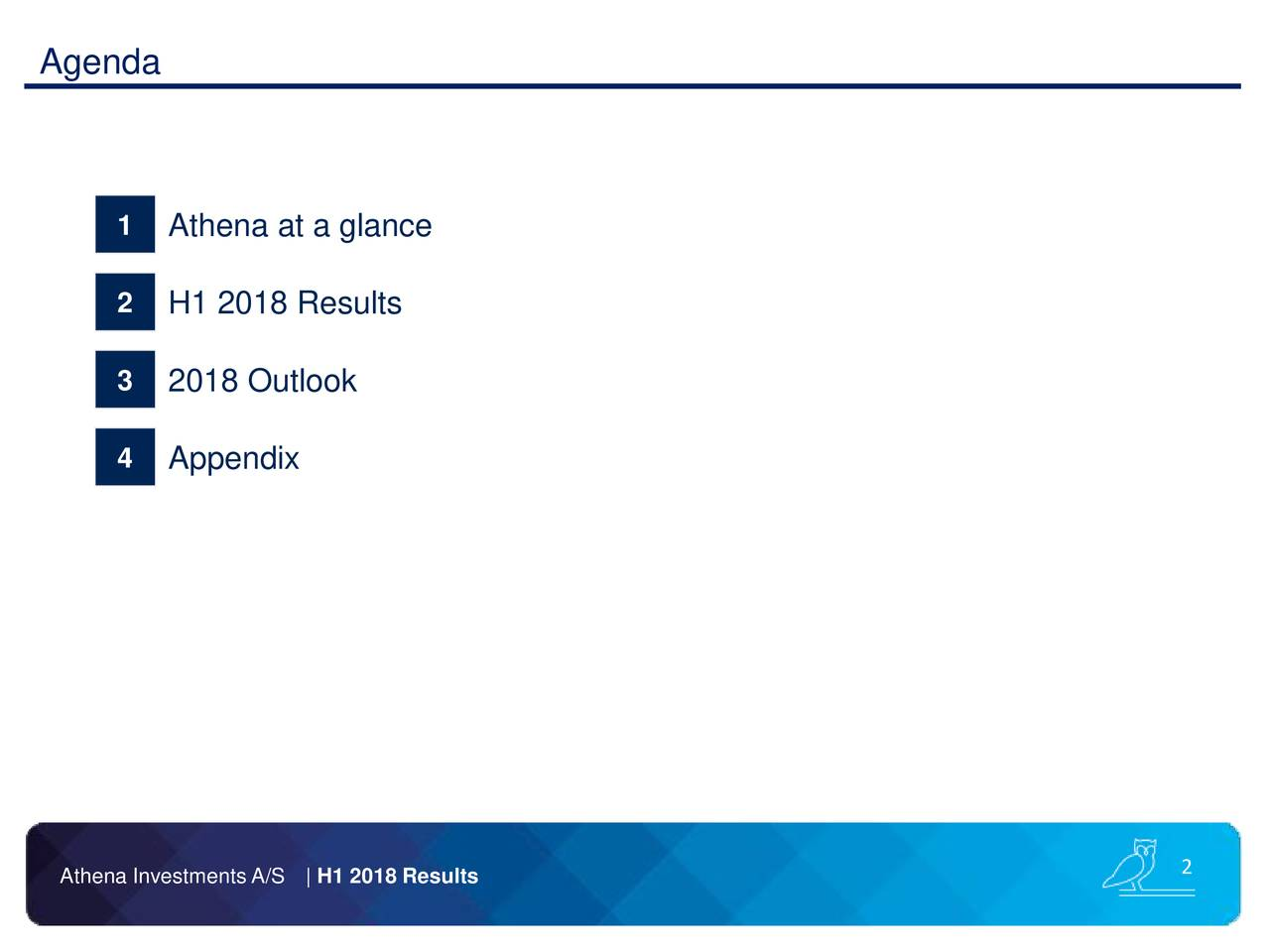 1 Athena at a glance 2 H1 2018 Results 3 2018 Outlook 4 Appendix 2 Athena Investments A/S | H1 2018 Results