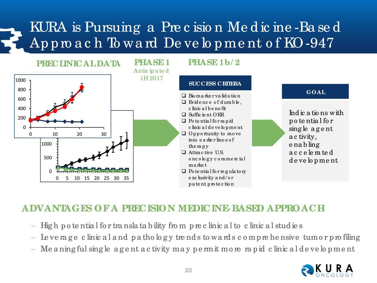 area based development approach - 960×720