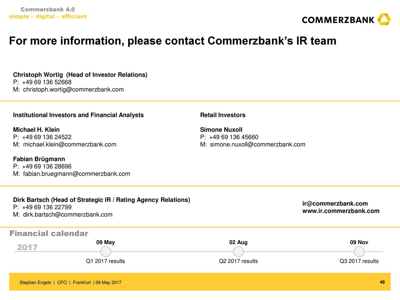 commerzbank investor relations