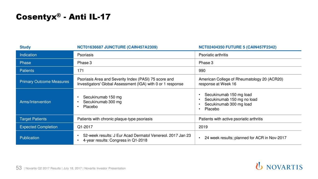 Novartis AG 2017 Q2 - Results - Earnings Call Slides