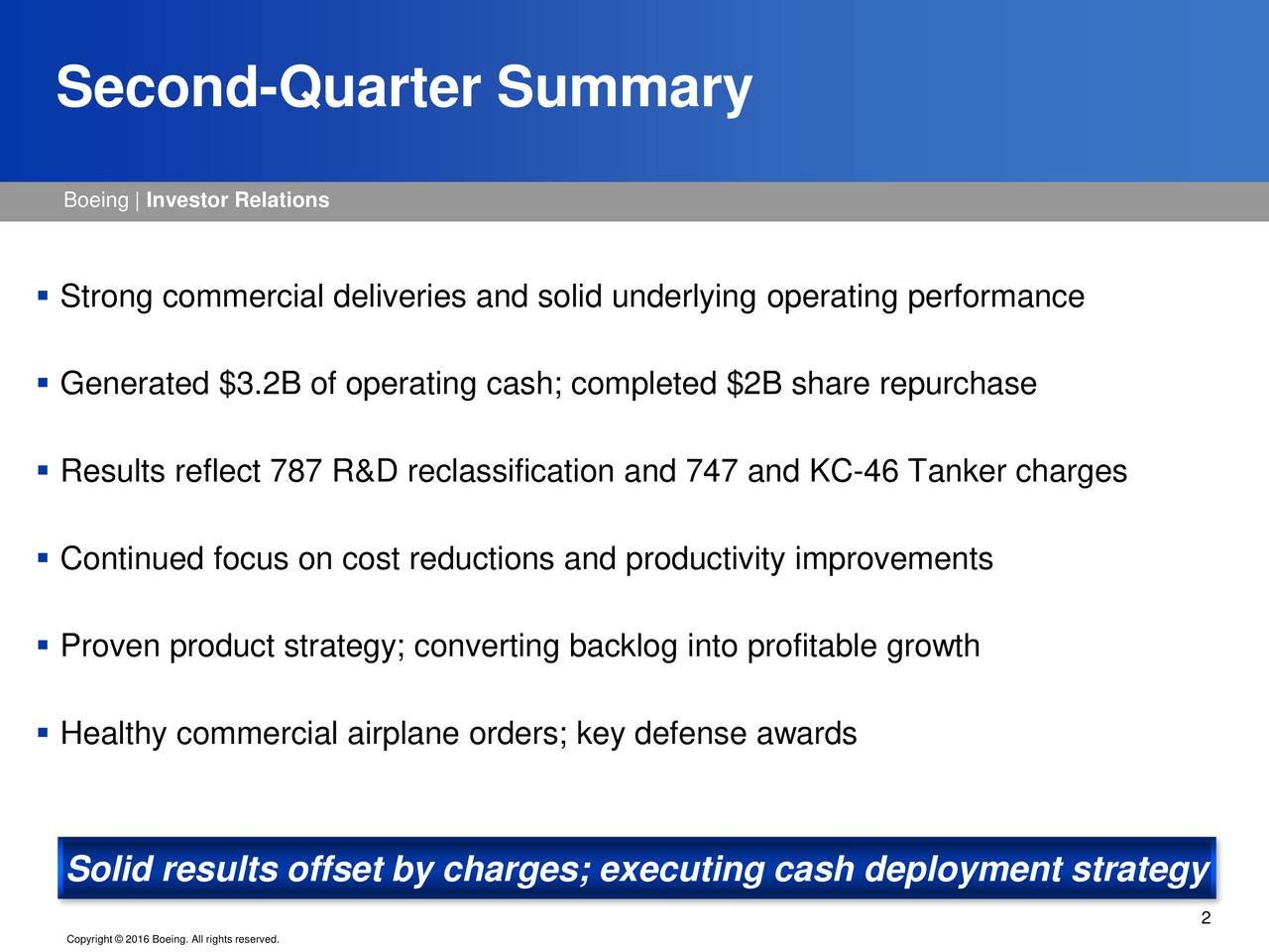 Boeing   Investor Relations Strong commercial deliveries and solid underlying operating performance Generated $3.2B of operating cash; completed $2B share repurchase Results reflect 787 R&D reclassification and 747 and KC-46 Tanker charges Continued focus on cost reductions and productivity improvements Proven product strategy; converting backlog into profitable growth Healthy commercial airplane orders; key defense awards Solid results offset by charges; executing cash deployment strategy 2