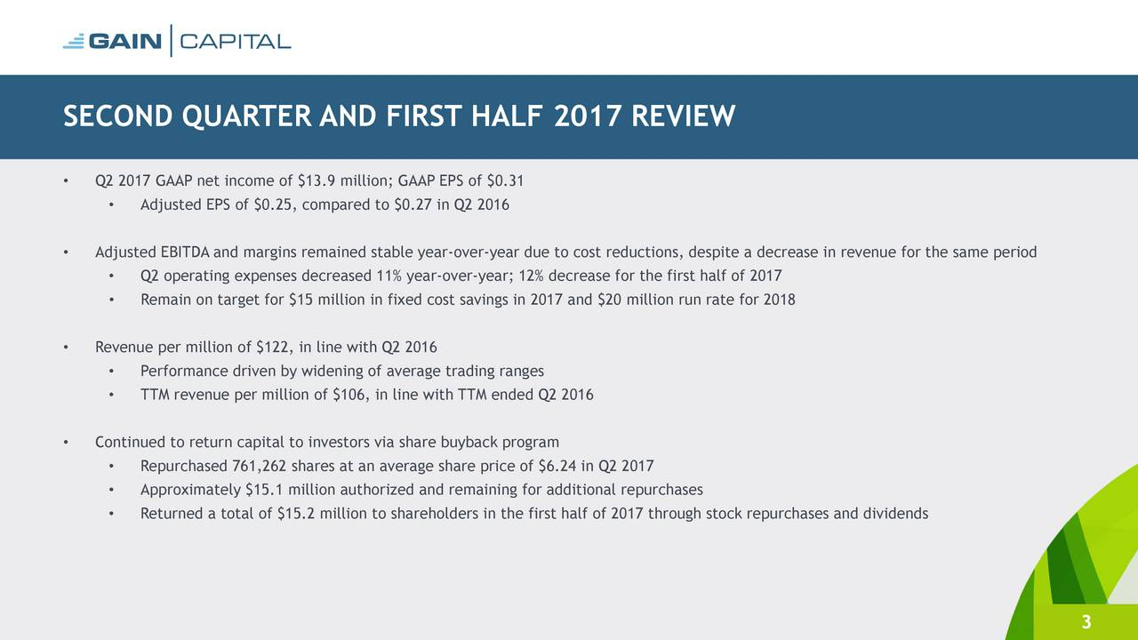 Q2 2017 GAAP net income of $13.9 million; GAAP EPS of $0.31 Adjusted EPS of $0.25, compared to $0.27 in Q2 2016 Adjusted EBITDA and margins remained stable year-over-year due to cost reductions, despite a decrease in revenue for the same period Q2 operating expenses decreased 11% year-over-year; 12% decrease for the first half of 2017 Remain on target for $15 million in fixed cost savings in 2017 and $20 million run rate for 2018 Revenue per million of $122, in line with Q2 2016 Performance driven by widening of average trading ranges TTM revenue per million of $106, in line with TTM ended Q2 2016 Continued to return capital to investors via share buyback program Repurchased 761,262 shares at an average share price of $6.24 in Q2 2017 Approximately $15.1 million authorized and remaining for additional repurchases Returned a total of $15.2 million to shareholders in the first half of 2017 through stock repurchases and dividends 3