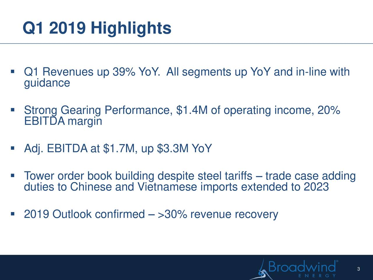  Q1 Revenues up 39% YoY. All segments up YoY and in-line with guidance  Strong Gearing Performance, $1.4M of operating income, 20% EBITDA margin  Adj. EBITDA at $1.7M, up $3.3M YoY  Tower order book building despite steel tariffs – trade case adding duties to Chinese and Vietnamese imports extended to 2023  2019 Outlook confirmed – >30% revenue recovery 3