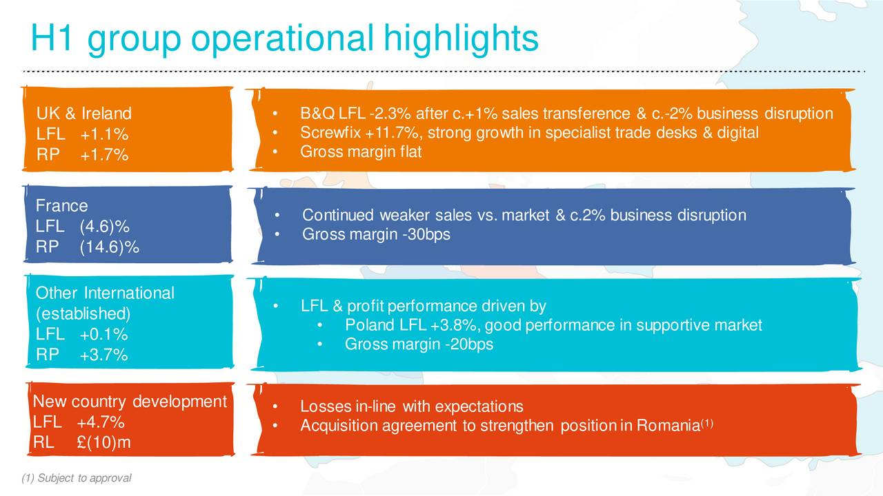 analysis of kingfisher plc Canadean's 'kingfisher plc: retailing - company profile, swot and financial analysis' contains in depth information and data about the company and its.