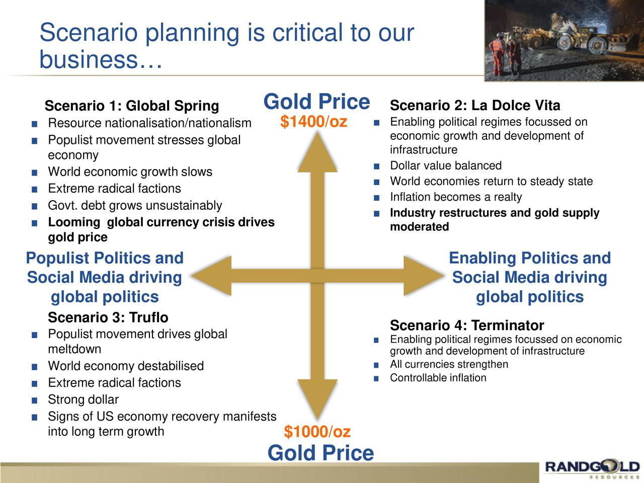 Randgold resources gold investor presentation slideshow business scenario 1 global spring gold price scenario 2 la dolce vita resource nationalisation buycottarizona