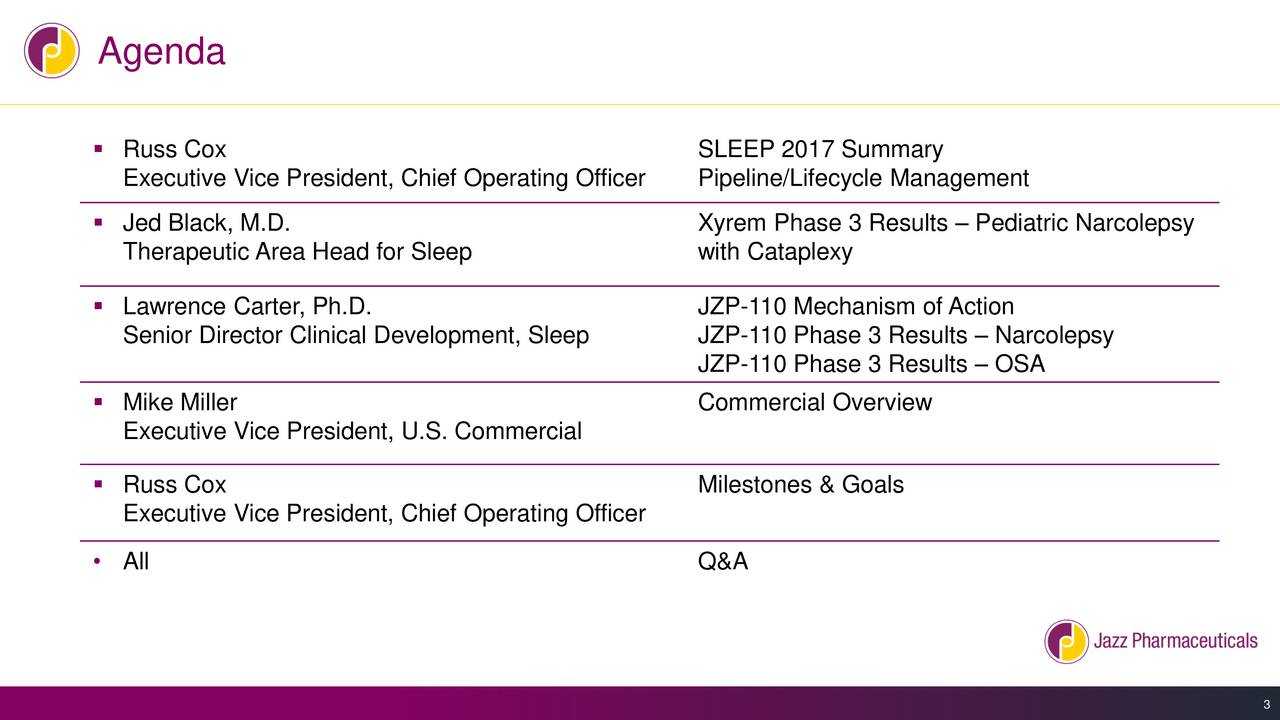 Russ Cox SLEEP 2017 Summary Executive Vice President, Chief Operating Officer Pipeline/Lifecycle Management Jed Black, M.D. Xyrem Phase 3 Results  Pediatric Narcolepsy Therapeutic Area Head for Sleep with Cataplexy Lawrence Carter, Ph.D. JZP-110 Mechanism of Action Senior Director Clinical Development, Sleep JZP-110 Phase 3 Results  Narcolepsy JZP-110 Phase 3 Results  OSA Mike Miller Commercial Overview Executive Vice President, U.S. Commercial Russ Cox Milestones & Goals Executive Vice President, Chief Operating Officer All Q&A