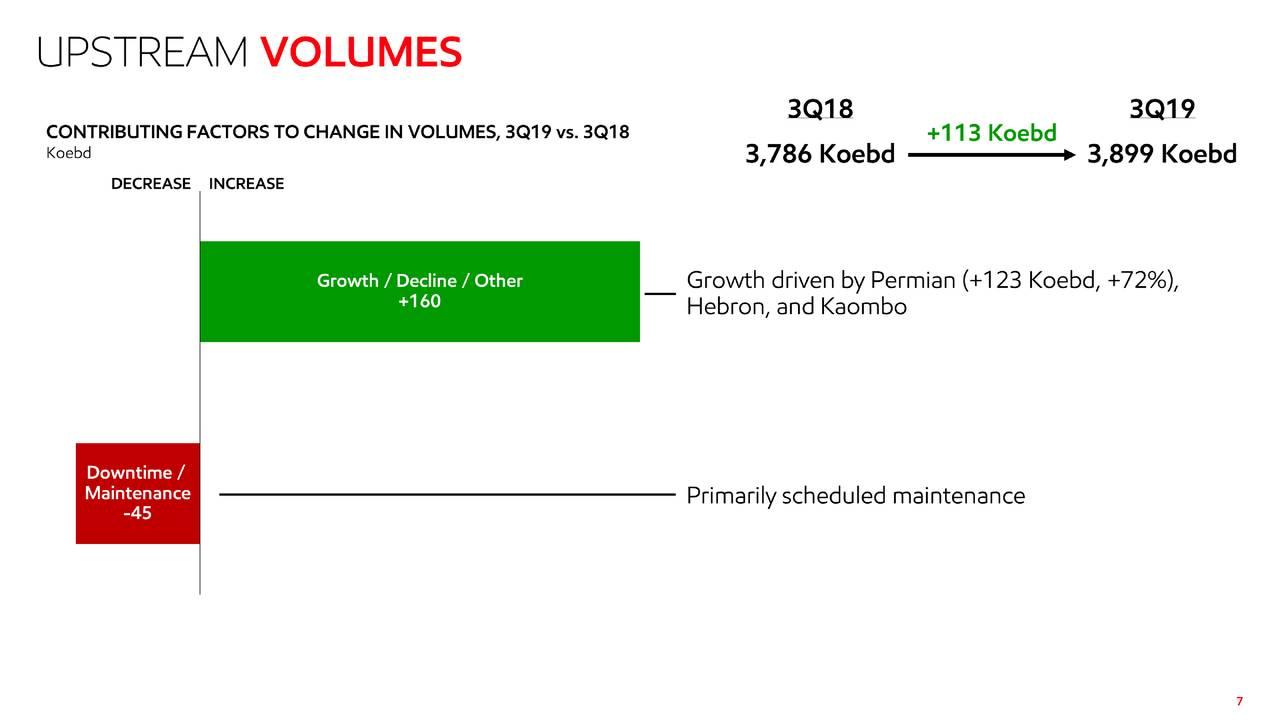 Exxon Mobil Stock Price...