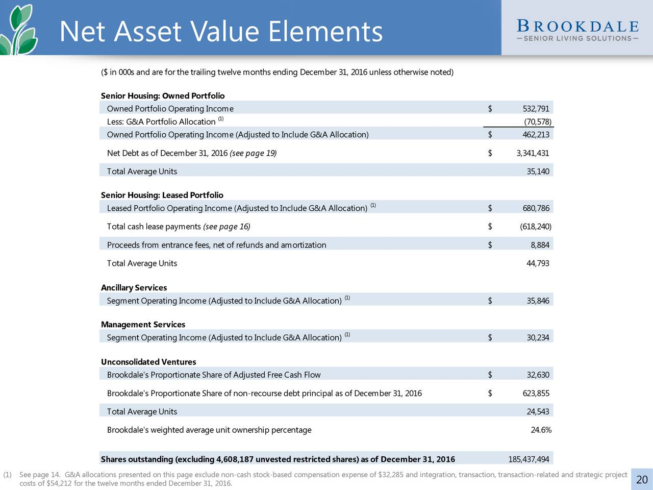 Brookdale Senior Living Inc. 2016 Q4 - Results - Earnings Call ...